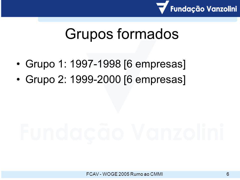 Grupos formados Grupo 1: 1997-1998 [6 empresas]